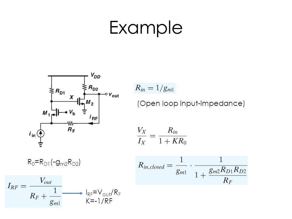 Example (Open loop input-impedance) R0=RD1(-gm2RD2) IRF=Vout/RF