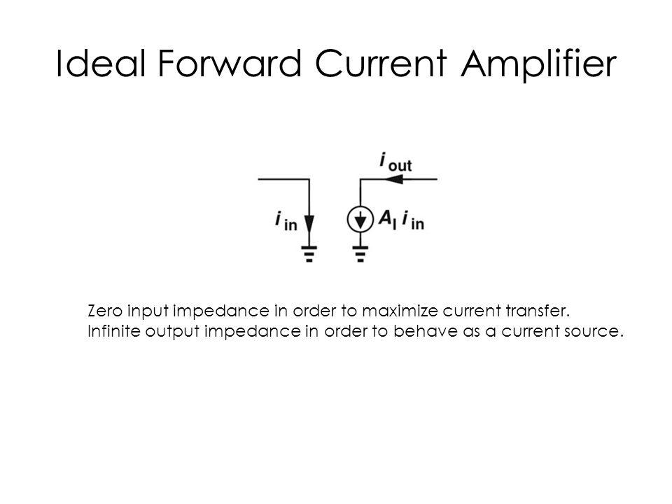 Ideal Forward Current Amplifier