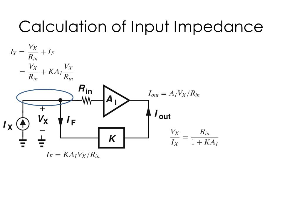 Calculation of Input Impedance