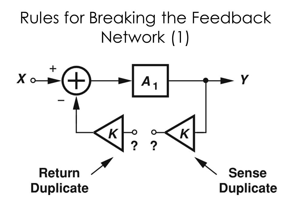 Rules for Breaking the Feedback Network (1)