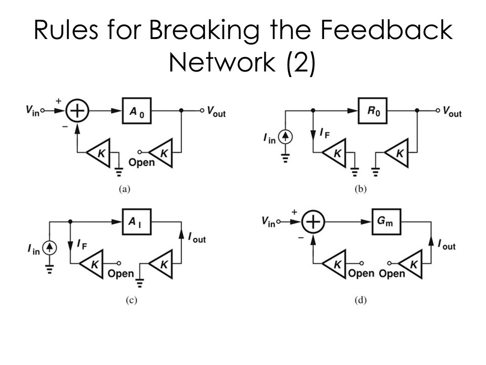 Rules for Breaking the Feedback Network (2)