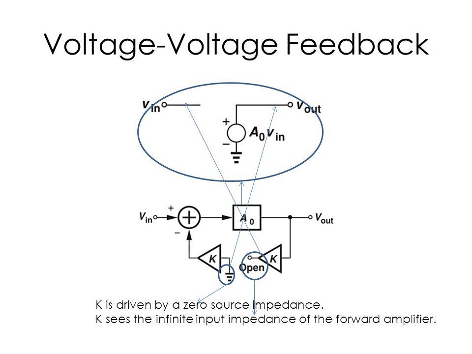 Voltage-Voltage Feedback