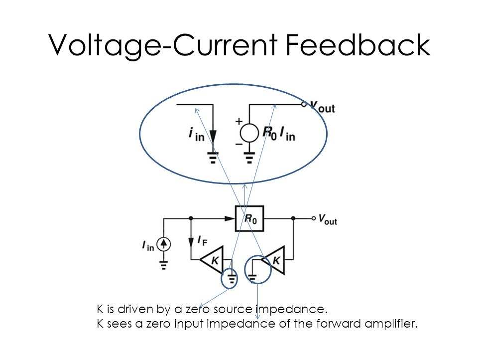 Voltage-Current Feedback