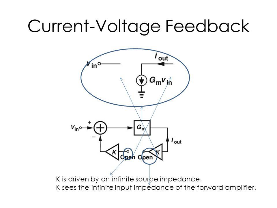 Current-Voltage Feedback