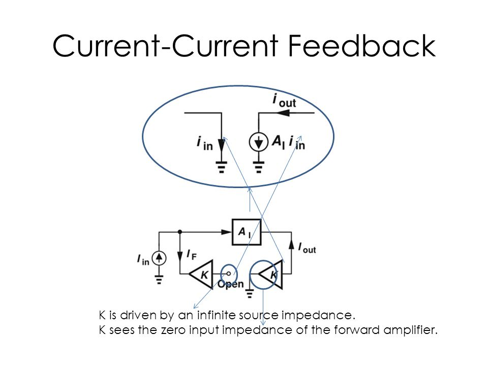 Current-Current Feedback