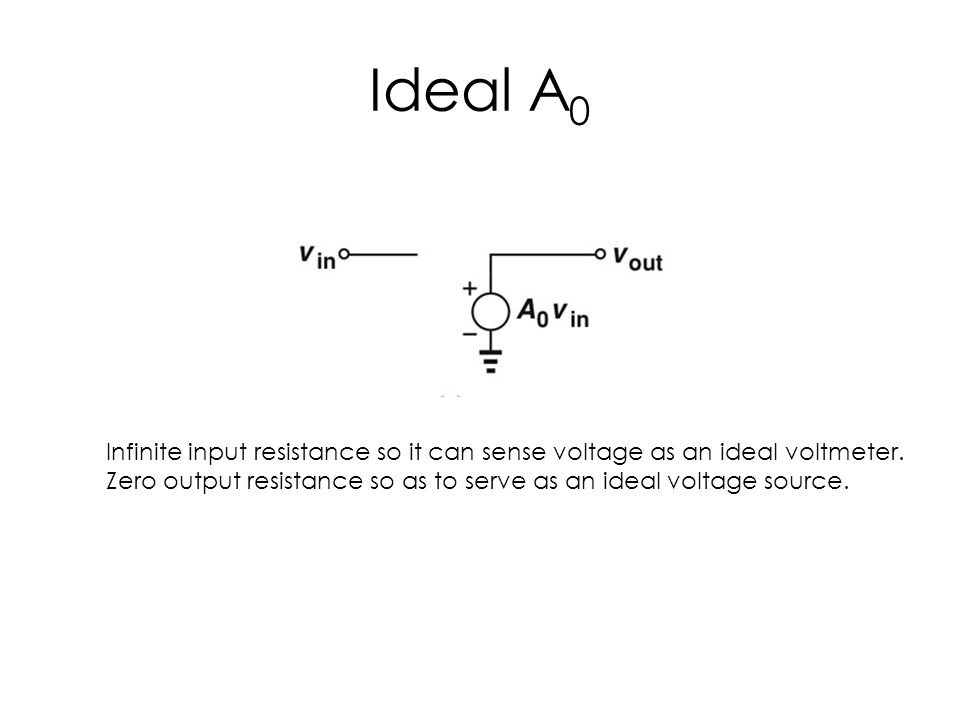 Ideal A0 Infinite input resistance so it can sense voltage as an ideal voltmeter.