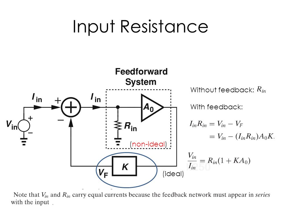 Input Resistance Without feedback: With feedback: (non-ideal) (ideal)