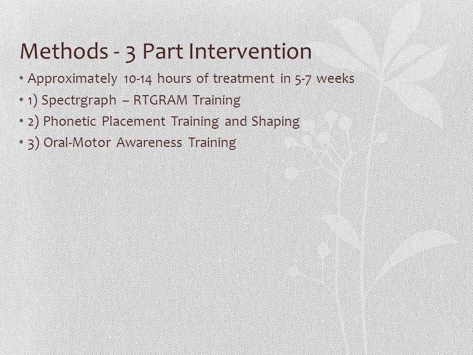 Methods - 3 Part Intervention