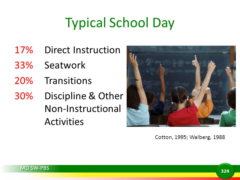 Typical School Day 17% Direct Instruction 33% Seatwork 20% Transitions 30% Discipline & Other Non-Instructional Activities