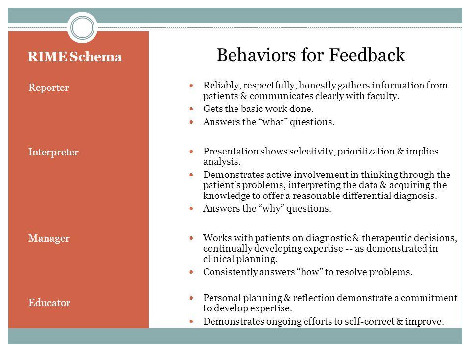 Behaviors for Feedback