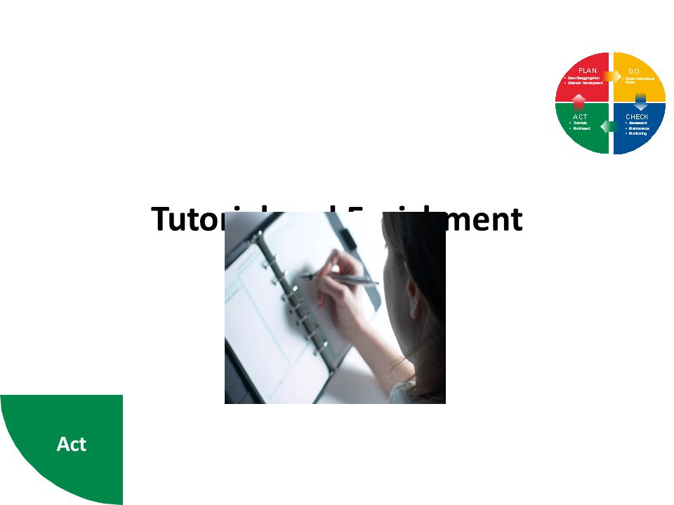 Tutorial and Enrichment