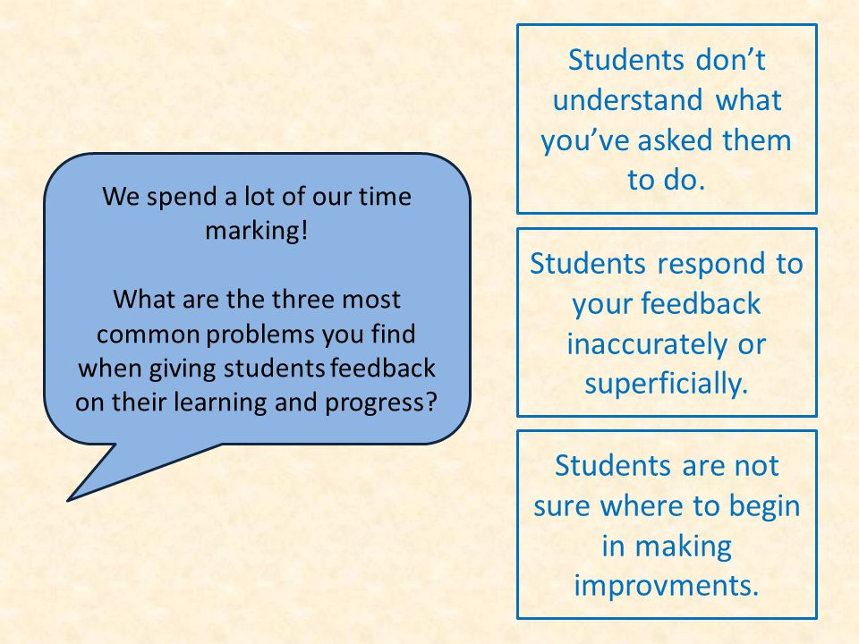 Students don't understand what you've asked them to do.