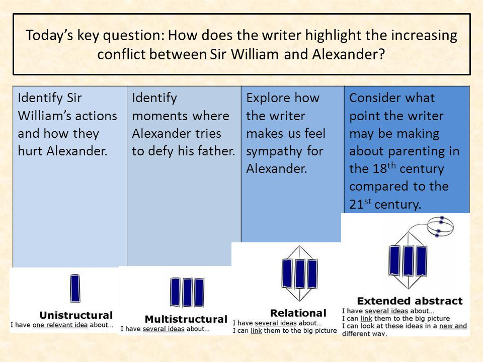 Today's key question: How does the writer highlight the increasing conflict between Sir William and Alexander