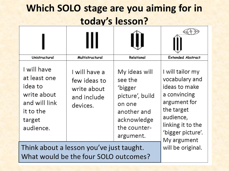 Which SOLO stage are you aiming for in today's lesson