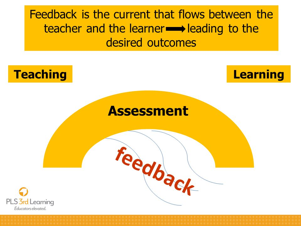 Feedback is the current that flows between the teacher and the learner leading to the desired outcomes