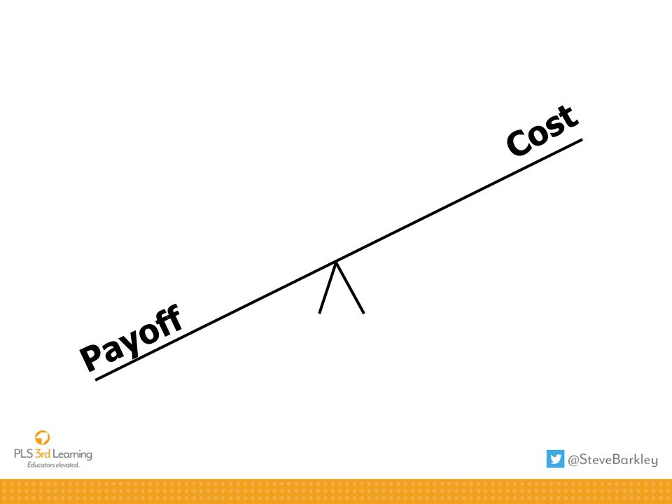 Payoff Cost