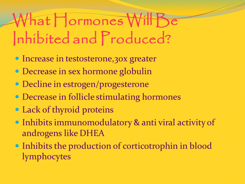 What Hormones Will Be Inhibited and Produced