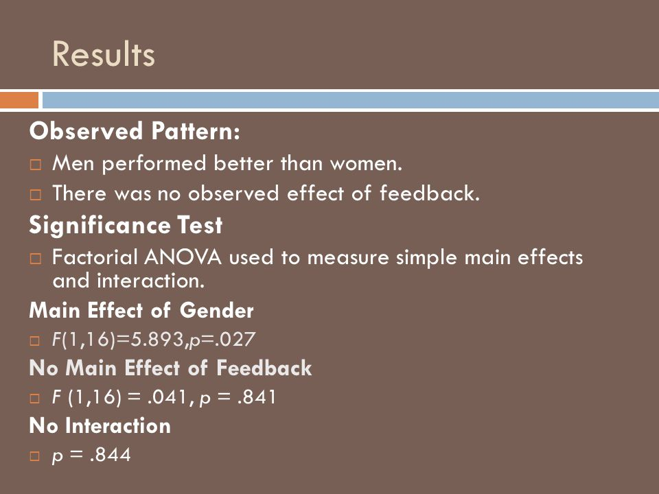 Results Observed Pattern: Significance Test