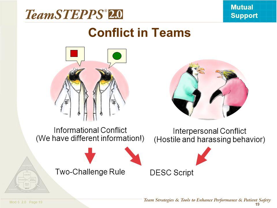 Conflict in Teams Interpersonal Conflict