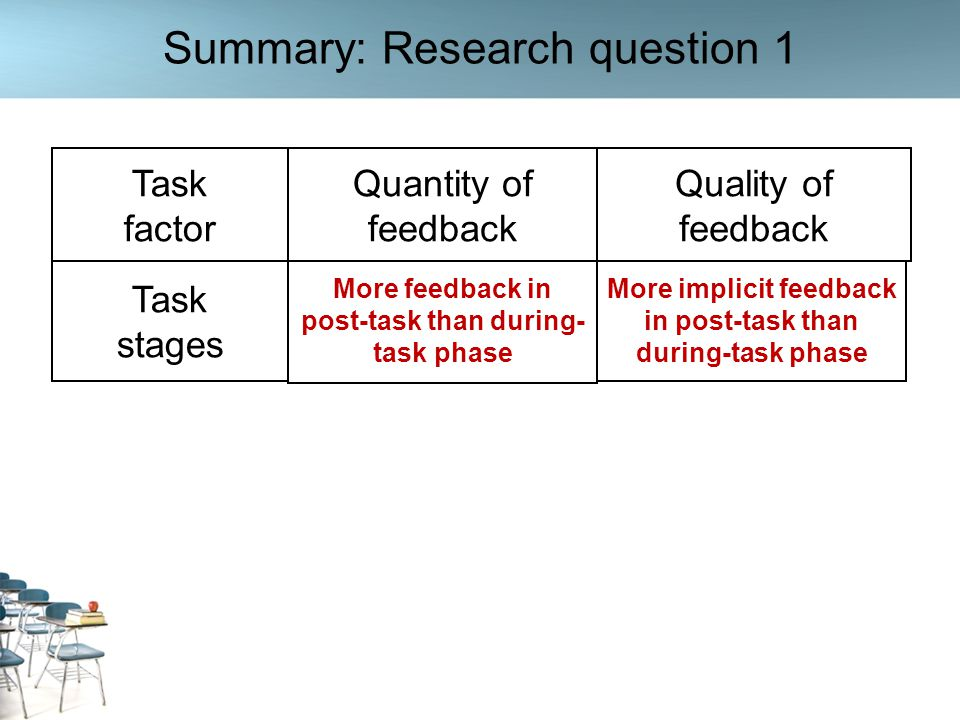 Summary: Research question 1