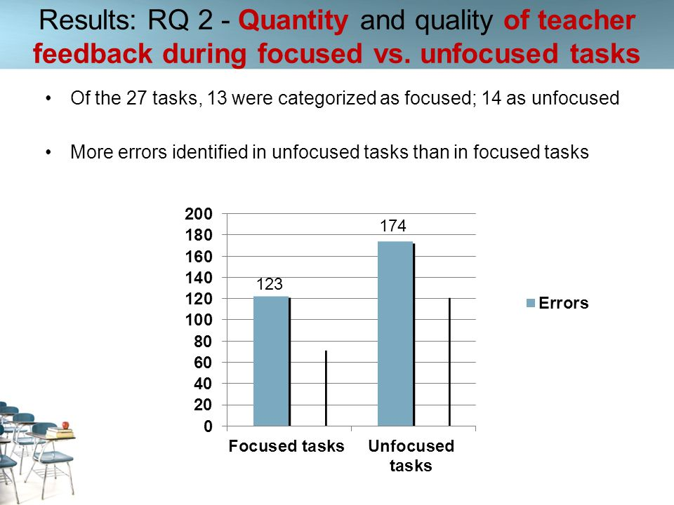 Results: RQ 2 - Quantity and quality of teacher feedback during focused vs. unfocused tasks