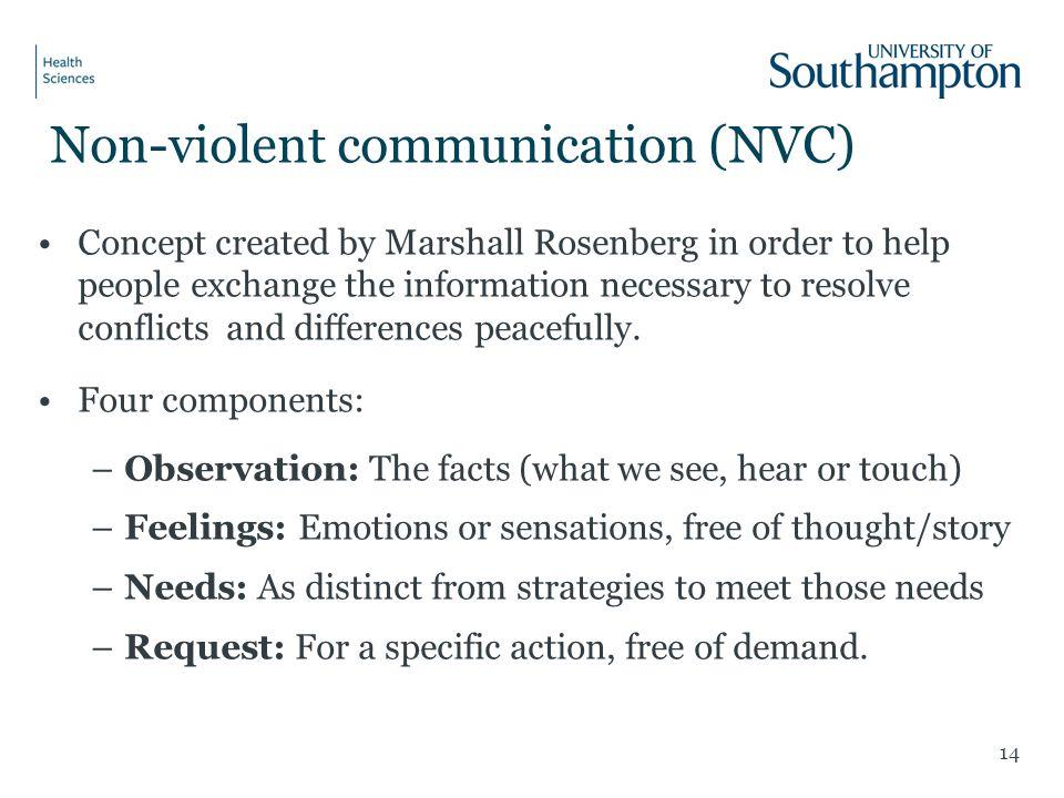 Non-violent communication (NVC)