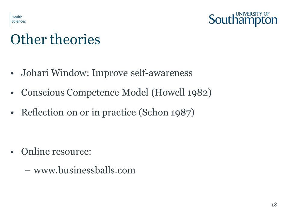 Other theories Johari Window: Improve self-awareness