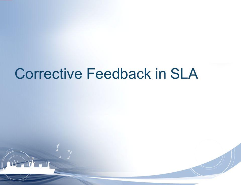 Corrective Feedback in SLA