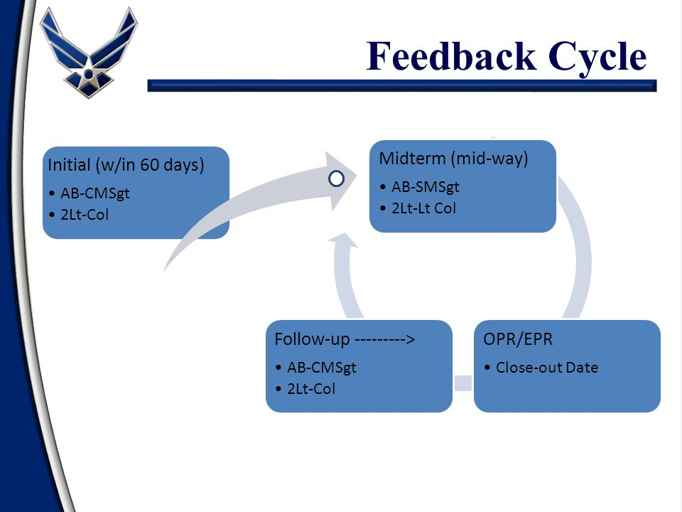 Feedback Cycle Midterm (mid-way) OPR/EPR Follow-up --------->