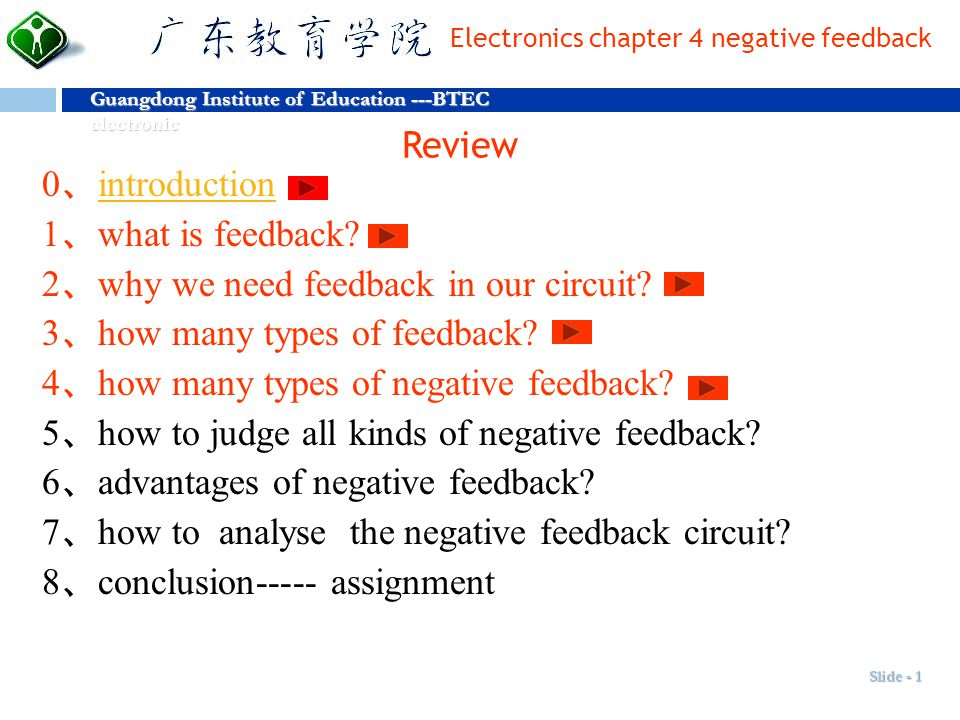 Review 0、introduction. 1、what is feedback 2、why we need feedback in our circuit 3、how many types of feedback
