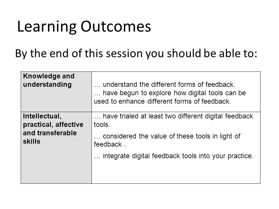 Learning Outcomes By the end of this session you should be able to: