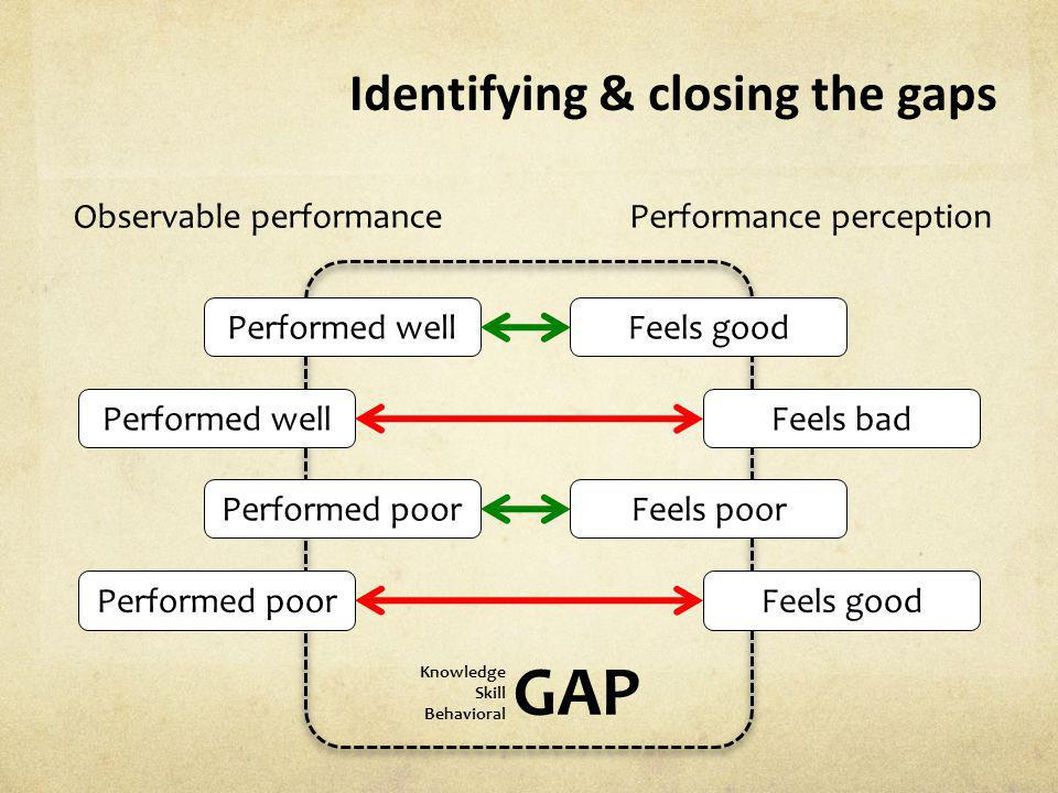 Identifying & closing the gaps