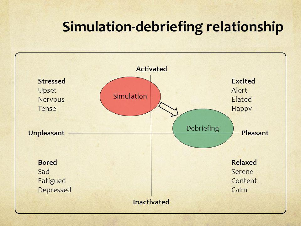 Simulation-debriefing relationship