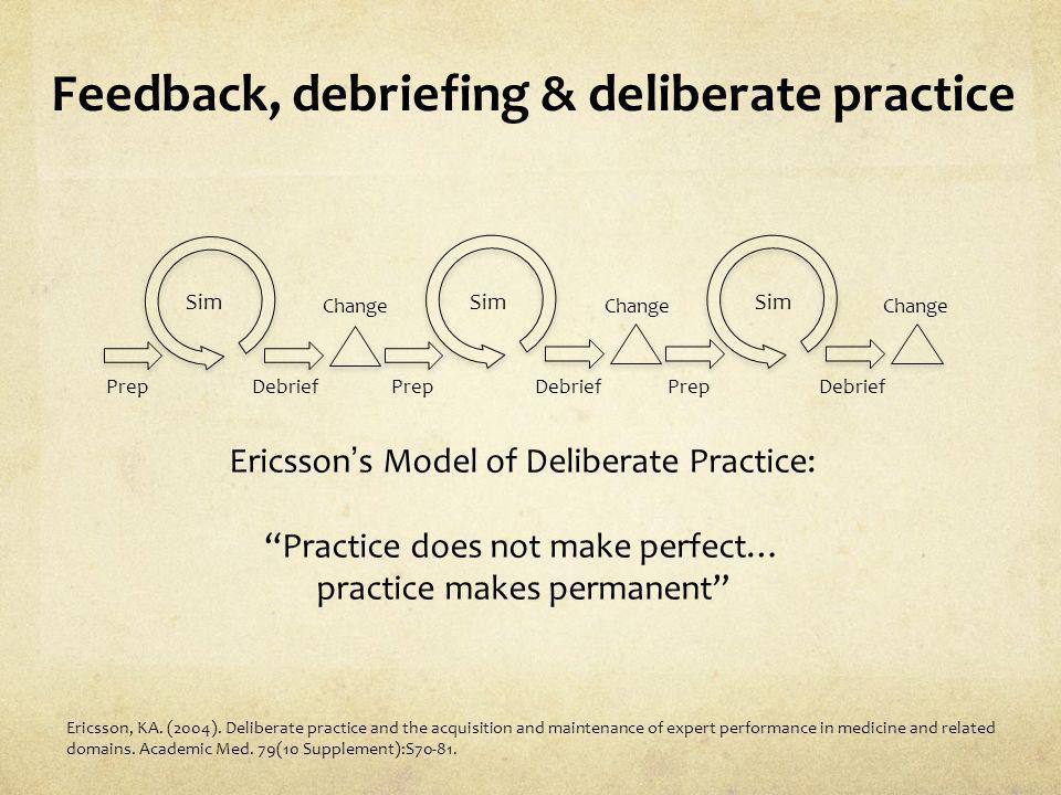 Feedback, debriefing & deliberate practice