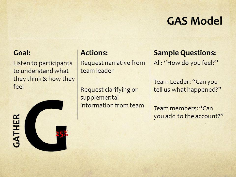 G GAS Model GATHER 25% Goal: Actions: Sample Questions: