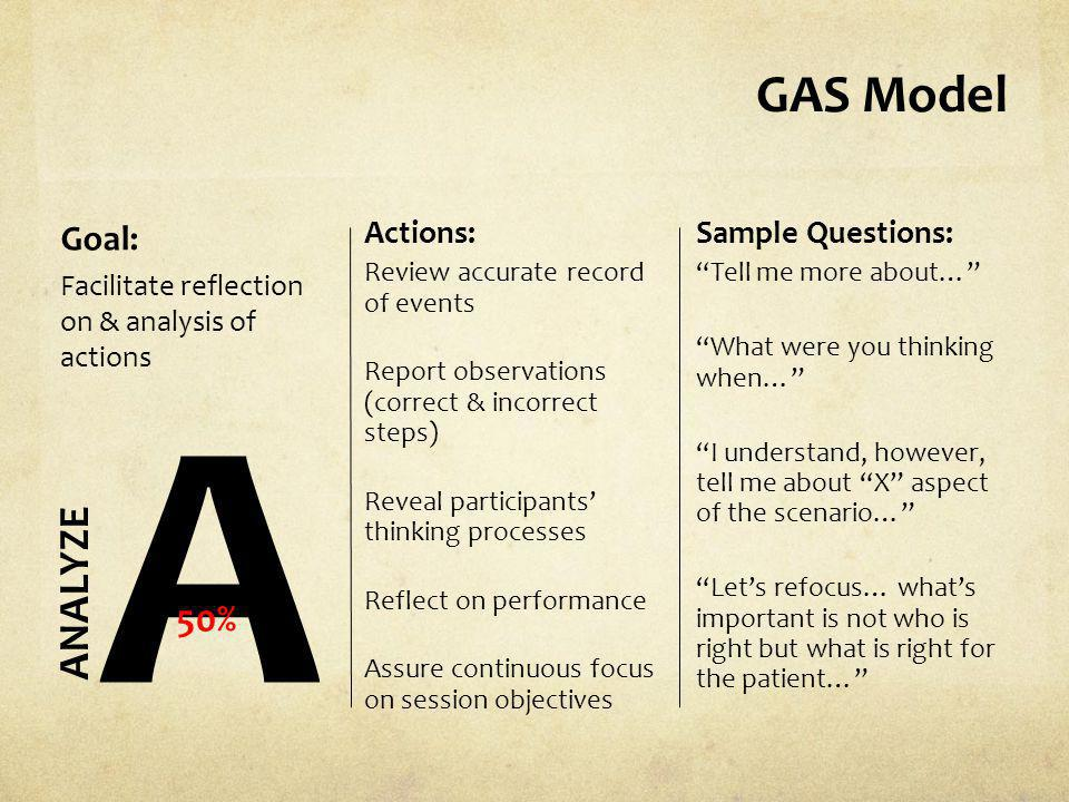 A GAS Model ANALYZE 50% Goal: Actions: Sample Questions: