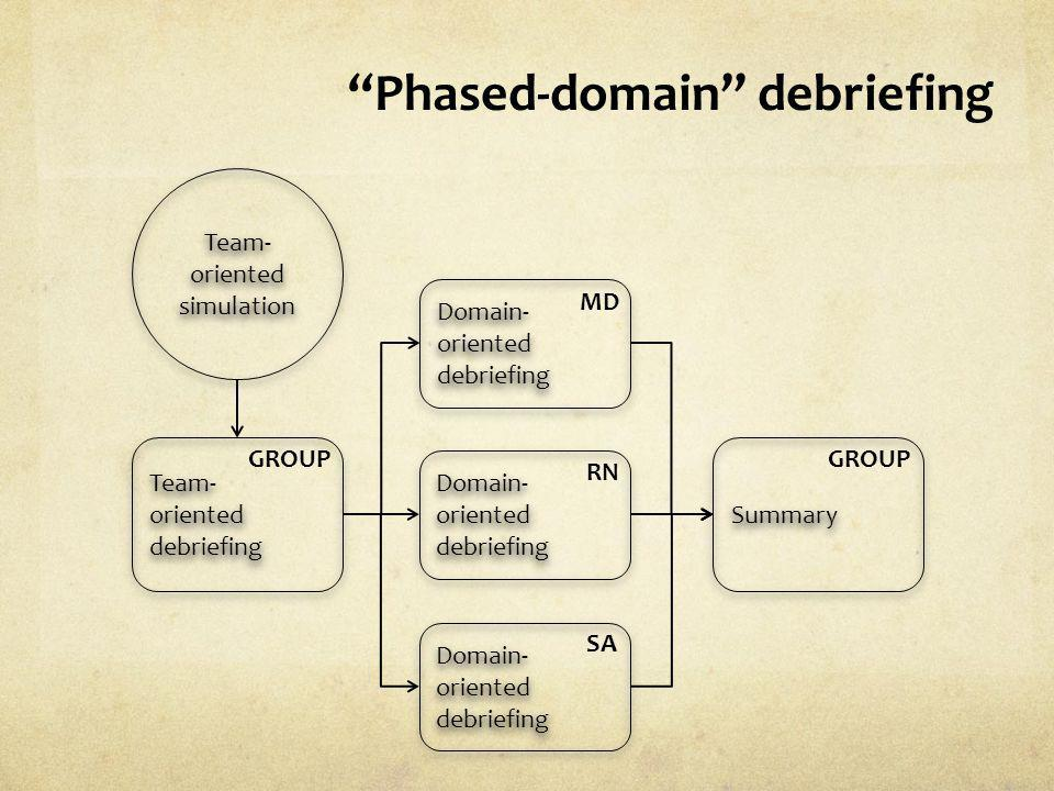 Phased-domain debriefing