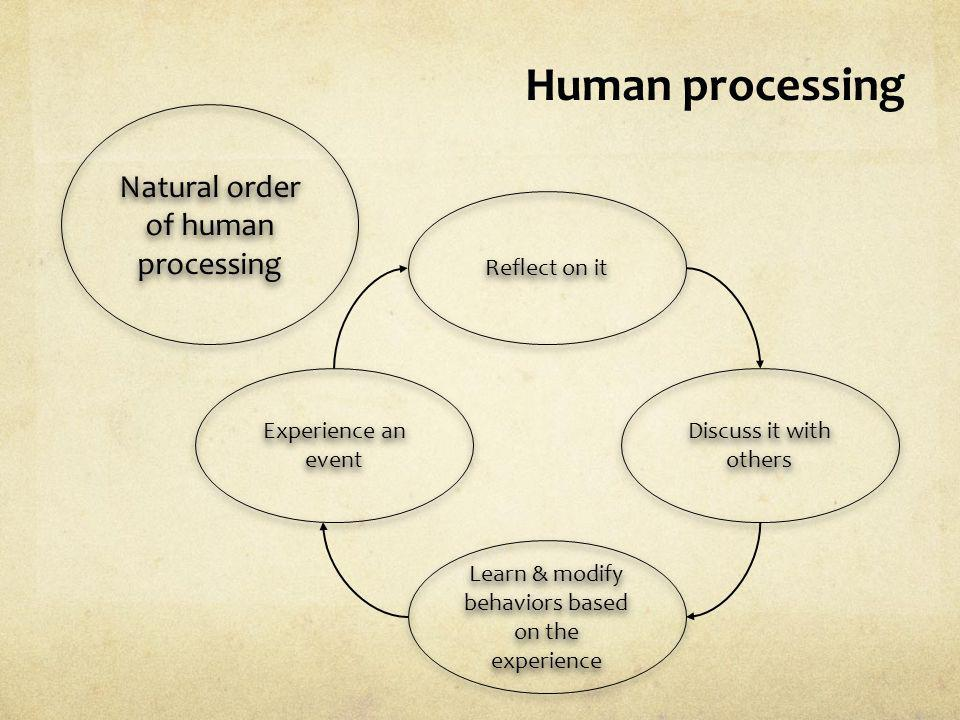 Human processing Natural order of human processing Reflect on it