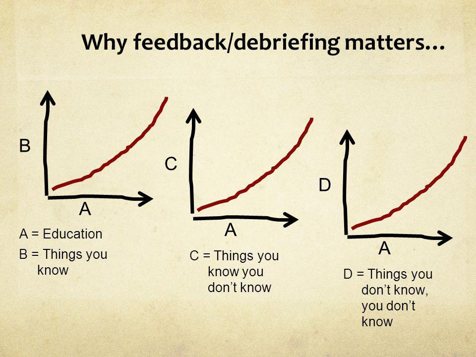 Why feedback/debriefing matters…