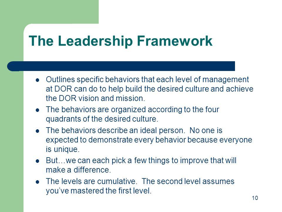 The Leadership Framework