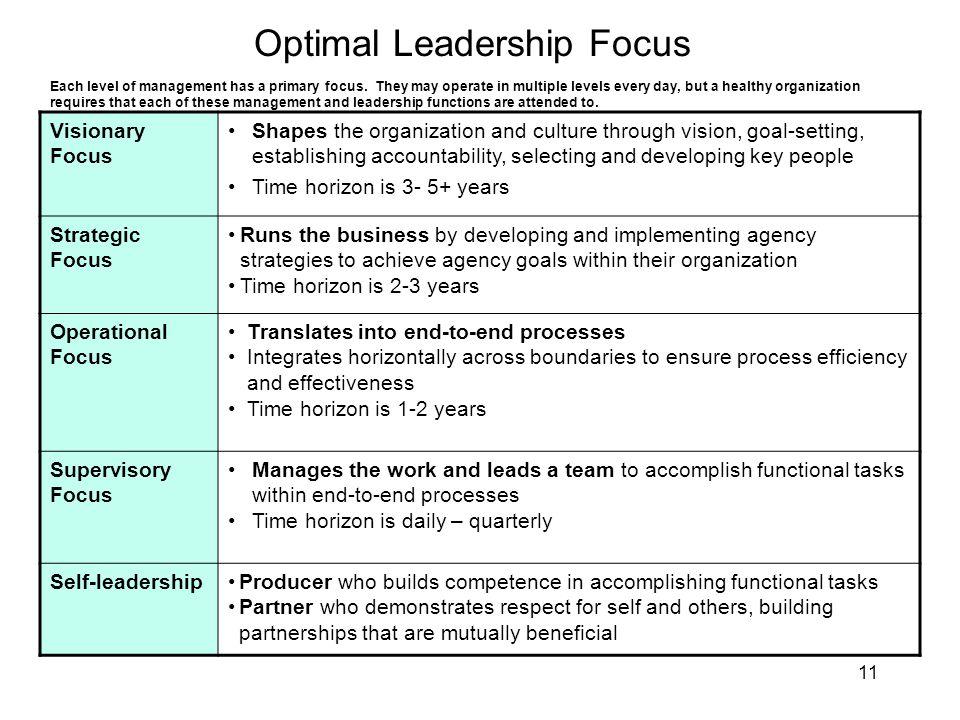 Optimal Leadership Focus
