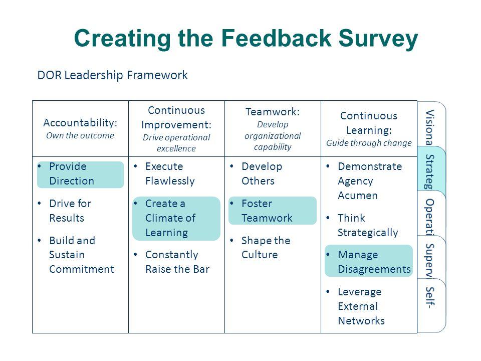 Creating the Feedback Survey
