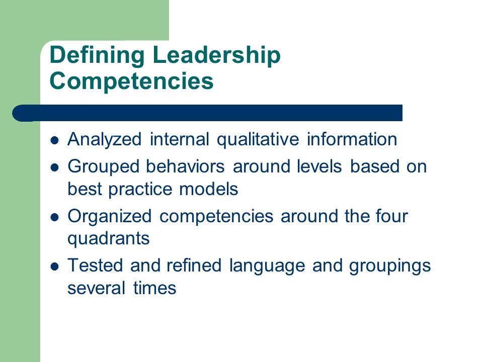 Defining Leadership Competencies
