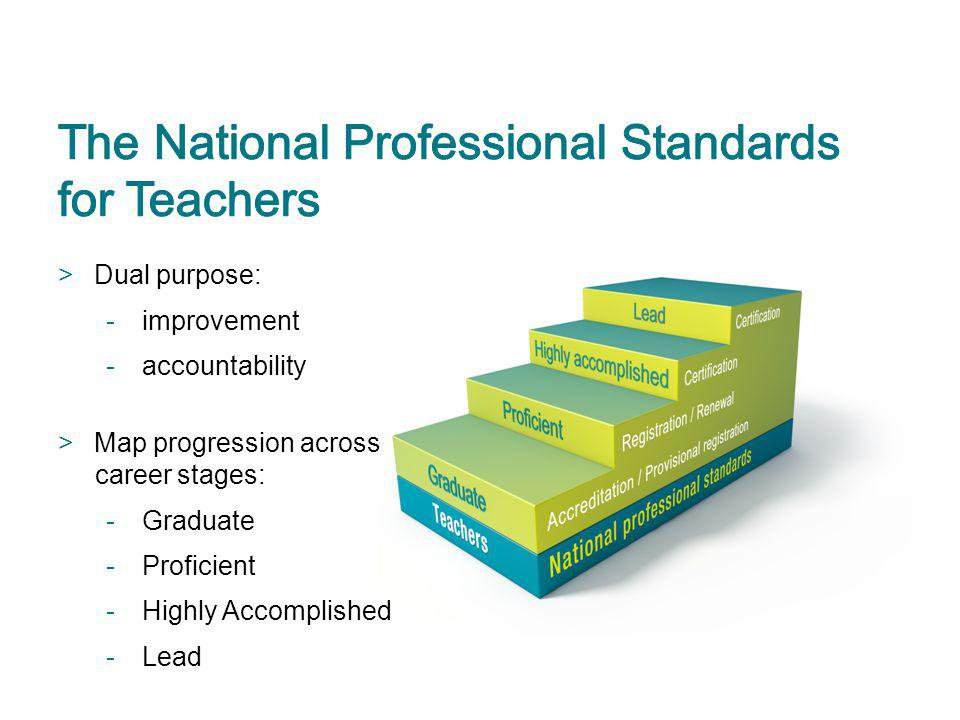 The National Professional Standards for Teachers