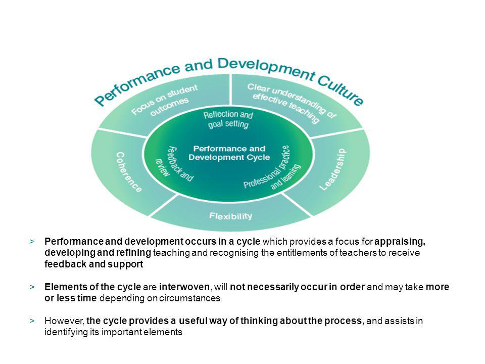 Performance and development occurs in a cycle which provides a focus for appraising, developing and refining teaching and recognising the entitlements of teachers to receive feedback and support