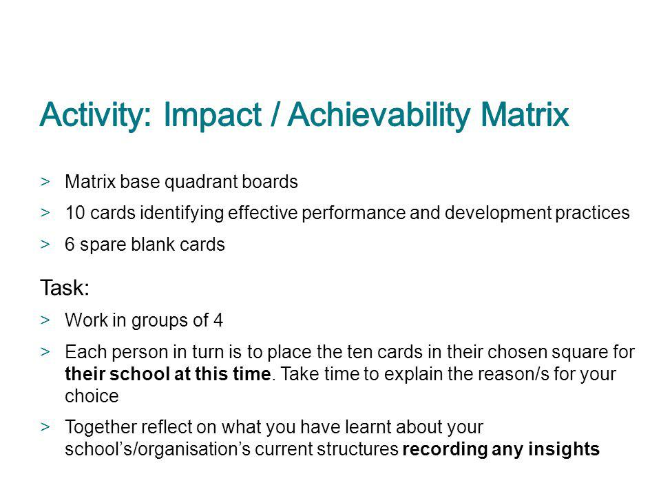 Activity: Impact / Achievability Matrix