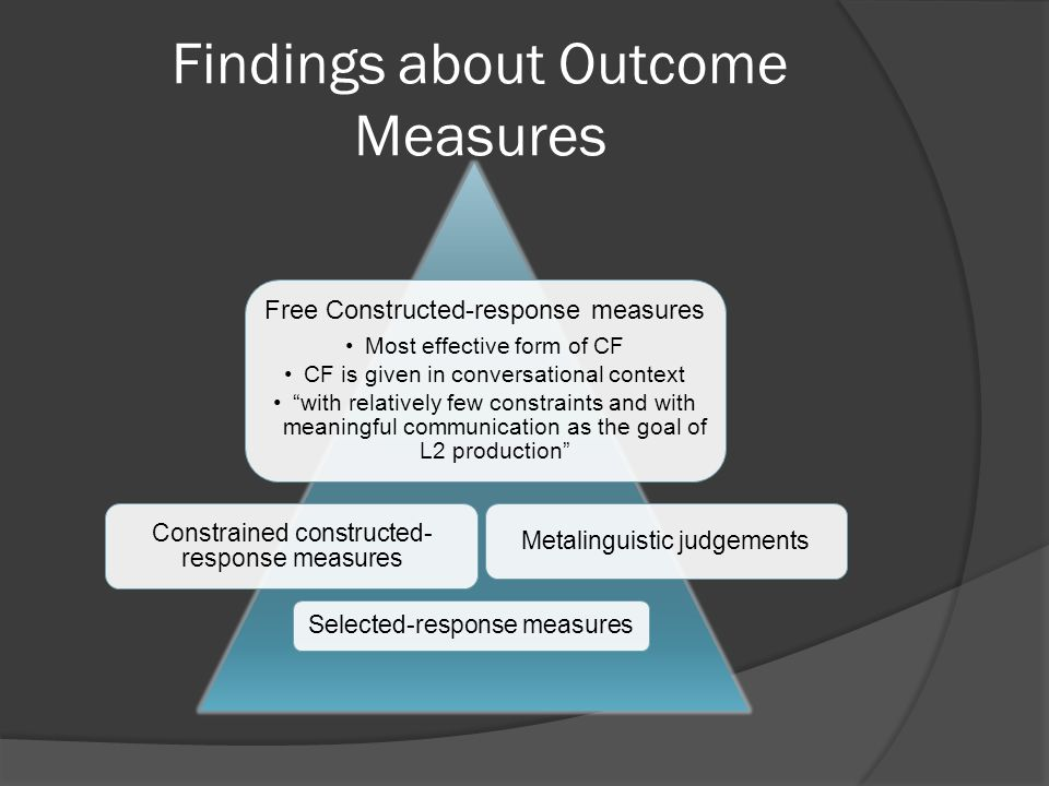 Findings about Outcome Measures