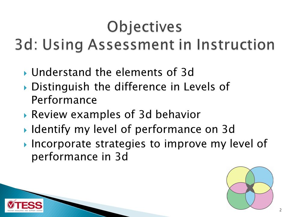 Objectives 3d: Using Assessment in Instruction