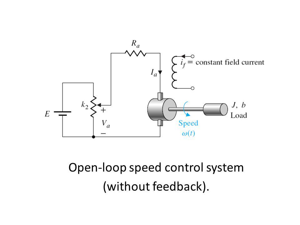Open-loop speed control system (without feedback).