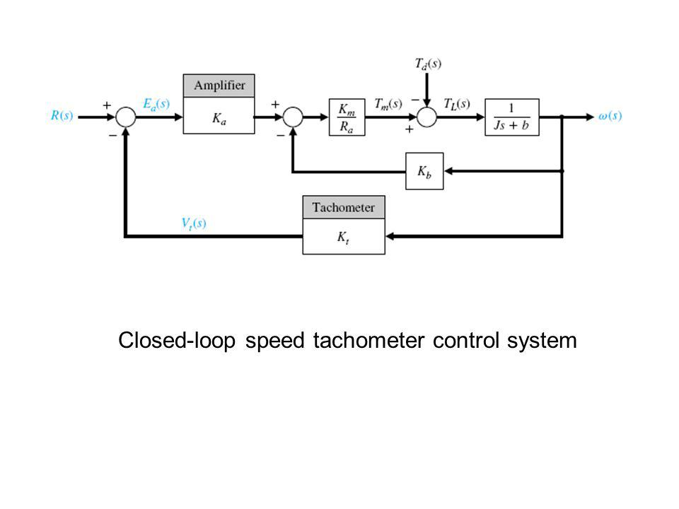 Closed-loop speed tachometer control system